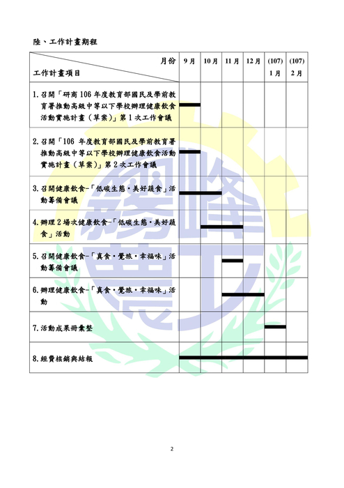 106年食農教育暨健康飲食活動成果冊2