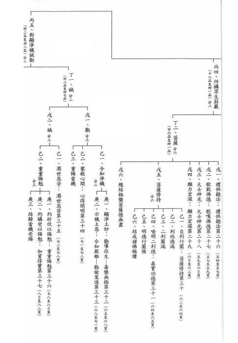 电路 电路图 电子 原理图 485_700 竖版 竖屏