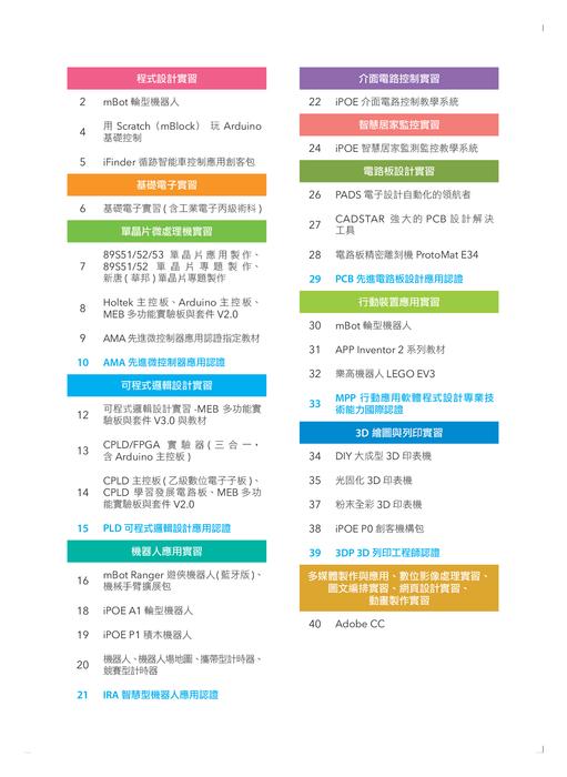 創客目錄vol 3-3