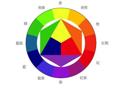 伊登色環作業