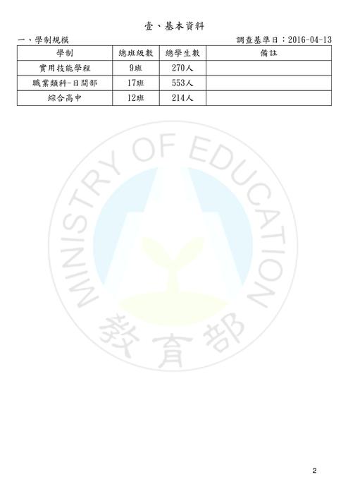 020409-國立頭城家商-補助學生業界實習和職場體驗計畫-1
