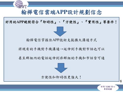 翰樺雲端客製化節費app優勢與前言