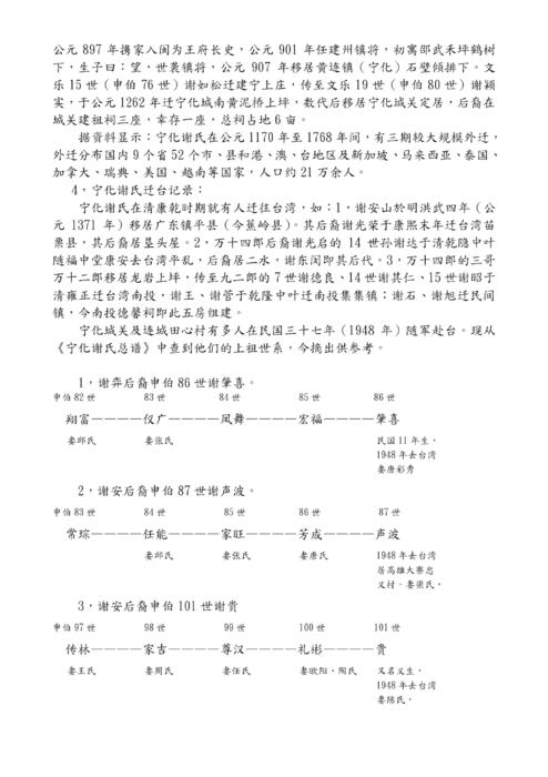 舞阳张新兴南阳势力_http://www.gogofinder.com.tw/books/xieshi/1/ 第二屆海峽寶樹論壇電子書